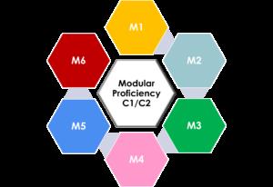 MODULAR PROFICIENCY C1-C2